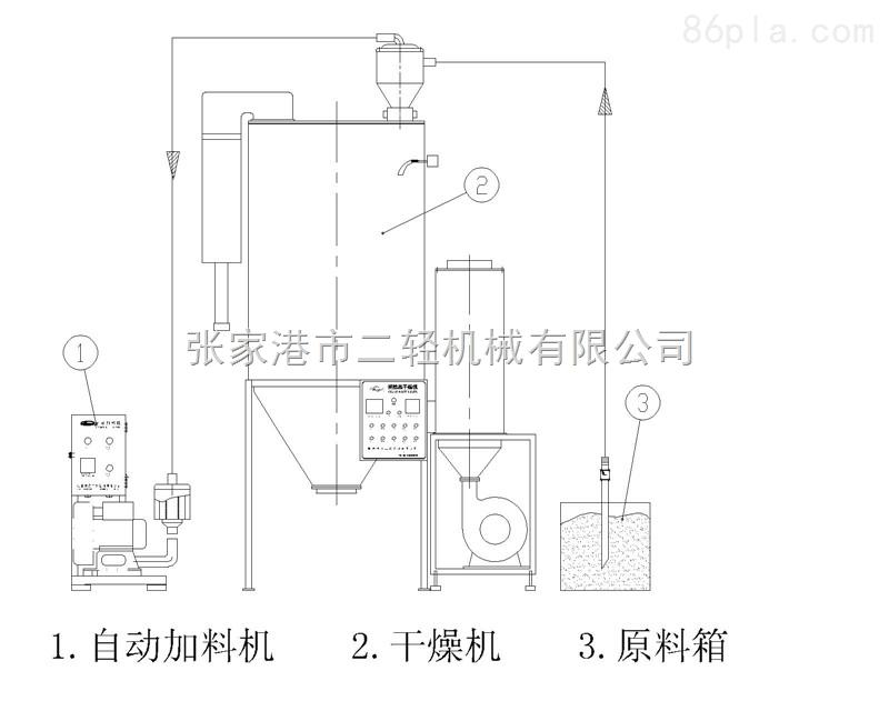 热风烘干设备除湿原理_电加热设备具有除湿功能吗_自制热风烘干房