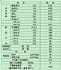 塑料发泡剂 pu发泡剂  pvc发泡剂日本昭和电工氢氧化铝阻燃填充发泡剂H-42M